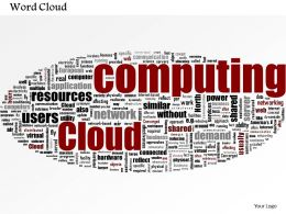 0614 Cloud Computing Word Cloud PowerPoint Slide Template