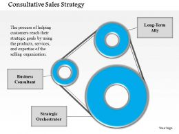 0614 Consultative Sales Strategy Powerpoint Presentation Slide Template