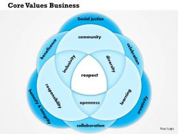 0614 Core Values Business Or Personal Powerpoint Presentation Slide Template