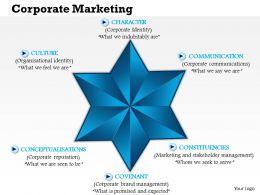 0614 Corporate Marketing Powerpoint Presentation Slide Template