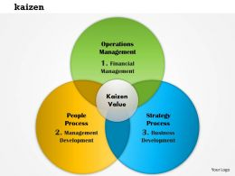 0614 Kaizen Values Powerpoint Presentation Slide Template