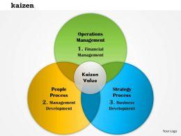 0614_kaizen_values_powerpoint_presentation_slide_template_Slide01