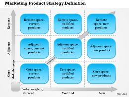0614 Marketing Product Strategy Definition Powerpoint Presentation Slide Template