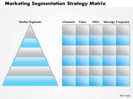0614 Marketing Segmentation Strategy Matrix Powerpoint Presentation Slide Template