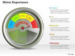 0614 Maximum Level Of Experience Image Graphics for PowerPoint