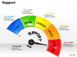 0614 Meter With Excellent Support Image Graphics for PowerPoint
