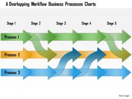 0614 Overlapped Linear Workflow Diagram Powerpoint Template Slide