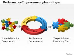 0614 Performance Improvement Plan 3 Stages Powerpoint Presentation Slide Template
