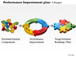 0614 Performance Improvement Plan 4 Stages Powerpoint Presentation Slide Template