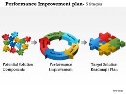 0614 Performance Improvement Plan 5 Stages Powerpoint Presentation Slide Template