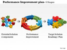 0614 Performance Improvement Plan 6 Stages Powerpoint Presentation Slide Template