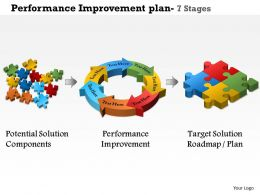 0614 Performance Improvement Plan 7 Stages Powerpoint Presentation Slide Template