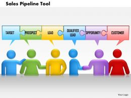 0614 Sales Pipeline Tool Powerpoint Presentation Slide Template