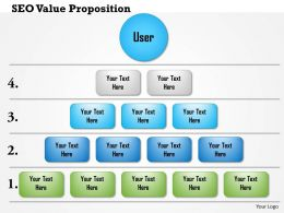 0614 SEO Value Proposition 5 Layers Powerpoint Presentation Slide Template