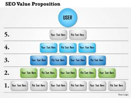 0614 SEO Value Proposition 6 Layers Powerpoint Presentation Slide Template