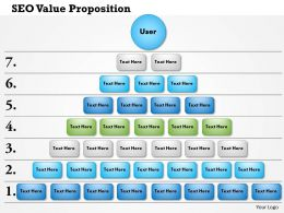 0614 SEO Value Proposition 8 Layers Powerpoint Presentation Slide Template