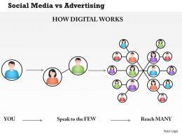 0614 Social Media Vs Advertising Powerpoint Presentation Slide Template
