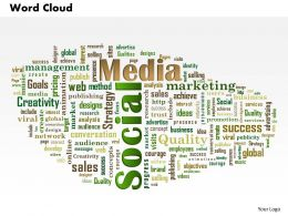 0614 Social Media Word Cloud PowerPoint Slide Template