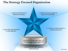 0614 The Strategy Focused Organization Powerpoint Presentation Slide Template