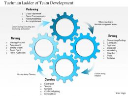 0614 Tuchman Ladder Of Team Development Powerpoint Presentation