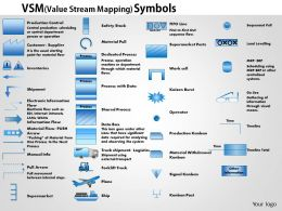 0614 Vsm Symbols Powerpoint Presentation