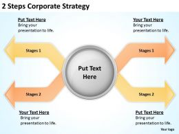 0620 Business Management Consulting 2 Steps Corporate Strategy Powerpoint Slides