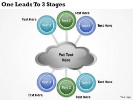 0620 Business Plan Outline One Leads To 3 Stages Powerpoint Slides