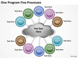 0620_business_plan_outline_one_program_five_processes_powerpoint_slides_Slide01