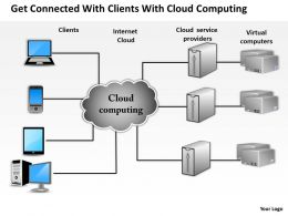0620_business_presentations_topics_cloud_computing_powerpoint_templates_ppt_backgrounds_for_slides_Slide01