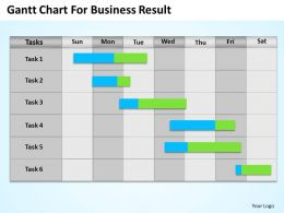 0620 Business Strategy Gantt Chart For Result Powerpoint Templates