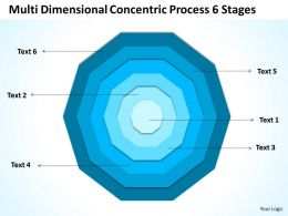 0620 Consulting Companies Concentric Process 6 Stages Powerpoint Templates PPT Backgrounds For Slides
