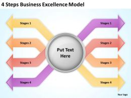 0620 Management Consultant 4 Steps Business Excellence Model Powerpoint Templates