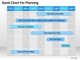 0620 Management Consultant Gantt Chart For Planning Powerpoint Templates