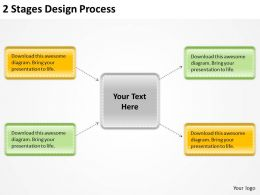 0620 Management Consultants 2 Stages Design Process Powerpoint Templates