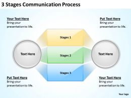 0620 Management Consulting 3 Stages Communication Process Powerpoint Slides