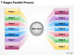 0620 Management Consulting Companies 7 Stages Parrallel Process Powerpoint PPT Backgrounds For Slides