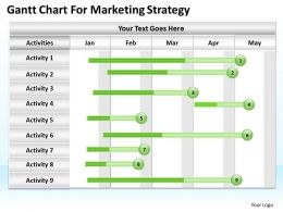 0620 Marketing Plan Gantt Chart For Strategy Powerpoint Slides