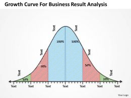 0620 Powerpoint Chart Templates Business Result Analysis PPT Backgrounds For Slides