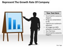 0620 Powerpoint Diagrams Templates Rate Of Company PPT Backgrounds For Slides