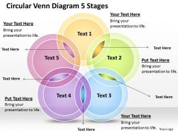 0620 Project Management Consulting Venn Diagram 5 Stages Powerpoint Templates PPT Backgrounds For Slides