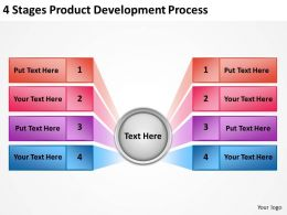 0620 Strategic Plan 4 Stages Product Development Process Powerpoint Templates