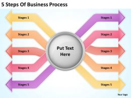 0620 Strategic Planning 5 Steps Of Business Process Powerpoint Templates