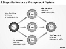 0620_strategic_planning_consultant_3_stages_performance_management_system_ppt_backgrounds_slides_Slide02