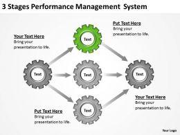 0620_strategic_planning_consultant_3_stages_performance_management_system_ppt_backgrounds_slides_Slide03