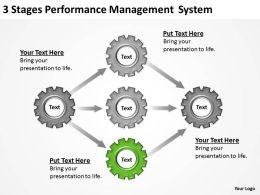0620_strategic_planning_consultant_3_stages_performance_management_system_ppt_backgrounds_slides_Slide05