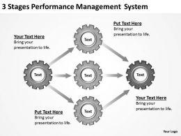 0620_strategic_planning_consultant_3_stages_performance_management_system_ppt_backgrounds_slides_Slide06