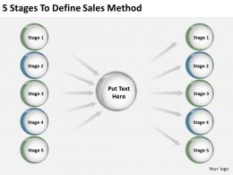 0620 Strategic Planning Consultant 5 Stages To Define Sales Method Powerpoint Backgrounds For Slides