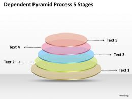 0620 Strategy Consultants Pyramid Process 5 Stages Powerpoint Templates PPT Backgrounds For Slides