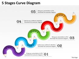 0620_strategy_consulting_business_5_stages_curve_diagram_powerpoint_templates_backgrounds_for_slides_Slide01