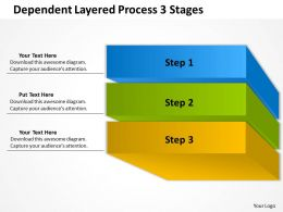 0620 Strategy Management Consulting 3 Stages Powerpoint Templates PPT Backgrounds For Slides
